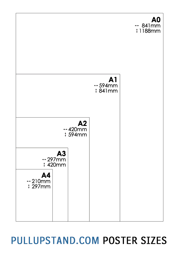Commonly used poster sizes like A0, A1, A2, A3 and A4.